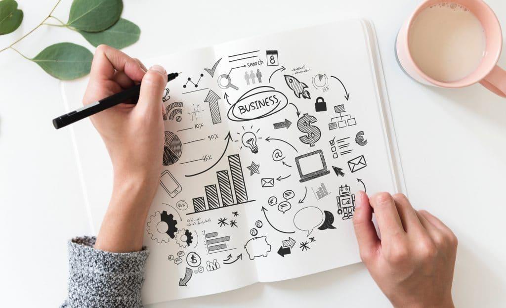 Business Innovation Planner